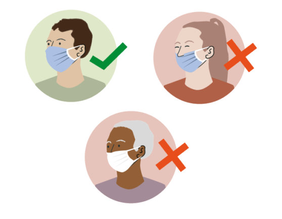 How to correctly fit a surgical face mask